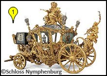 Nymphenburg Palace Carriage Museum